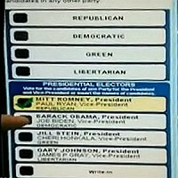 Electoral cheating - electronic voting cards mis-set to favour Romney